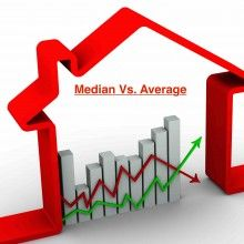Median Price Vs. Average Price…and the winner is?